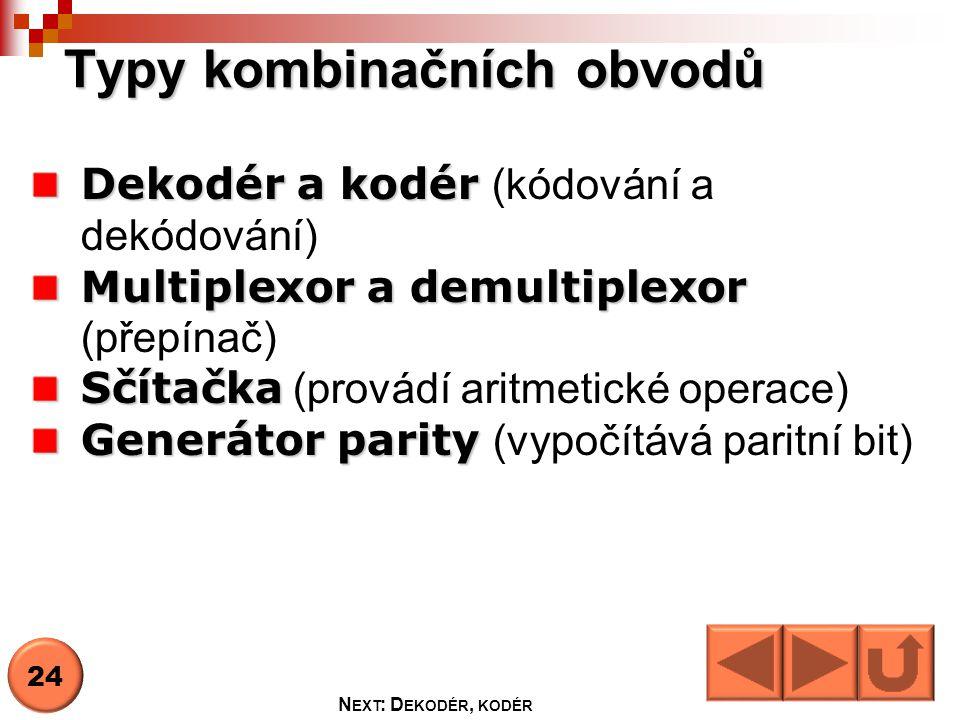 Dekodér Dekodér Dekodér je logický obvod, závislosti na kombinaci vstupních proměnnýchgeneruje na výstupech kód.