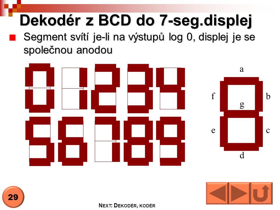 VstupVýstupDCBAabcdefg 00000000001 00011001111 00100010010 00110000110 01001001100 01010100100 01100100000 01110001111 10000000000 10010000100 a b c d e f g Dekodér z BCD do 7-seg.displej