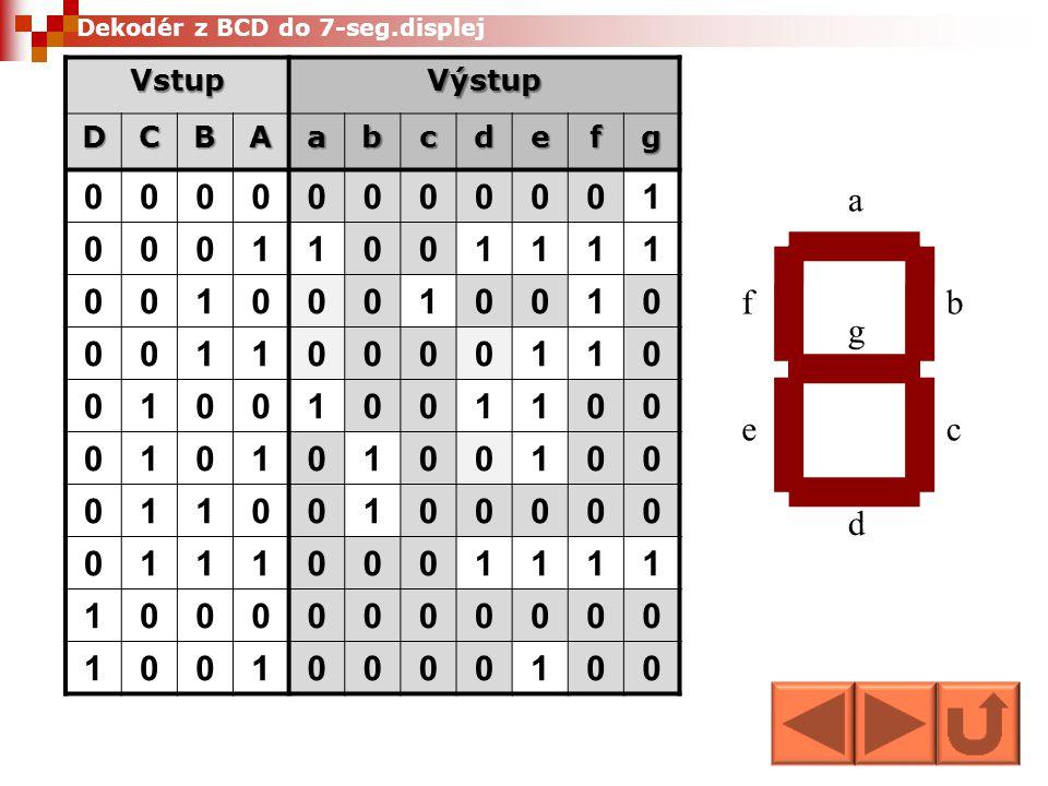 Vstup A,B Výstup Y0,Y1,Y2,Y3 Povolovací vstup EN Dekodér 1 z 4 Decoder A B Y0 Y1 Y2 Y3 EN 31 N EXT : K ODÉR