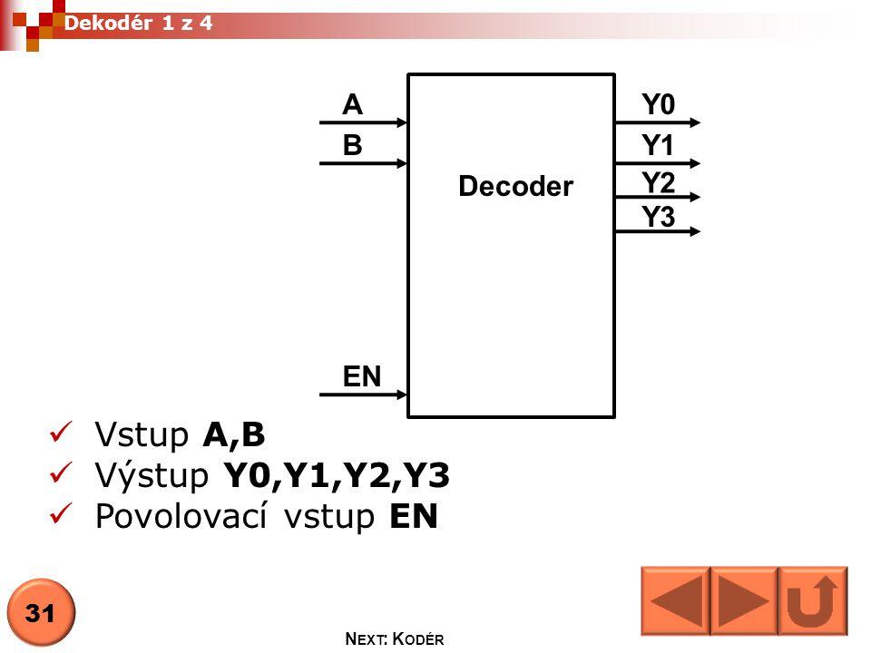 KodérVstupVýstupABCDEOY1Y0 1000100 0100101 0010110 0001111 Ostatní000 1 z N binární kód Kodér převádí kód 1 z N na binární kód Příkladem kódování je zapojení klávesnice 32 N EXT :K ÓDER