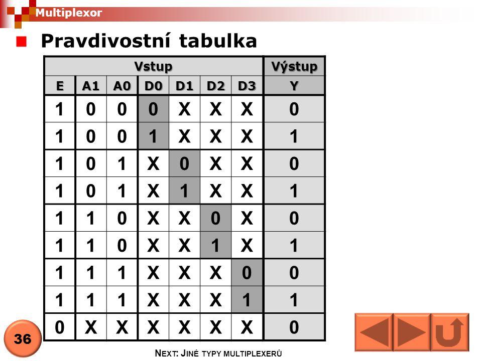 TypLogická funkceNAD 741501x16 vstupů1416 741511x8 vstupů138 741532x4 vstupy224 741574x2 vstupy412 Multiplexor 37 N EXT : D EMULTIPLEXOR