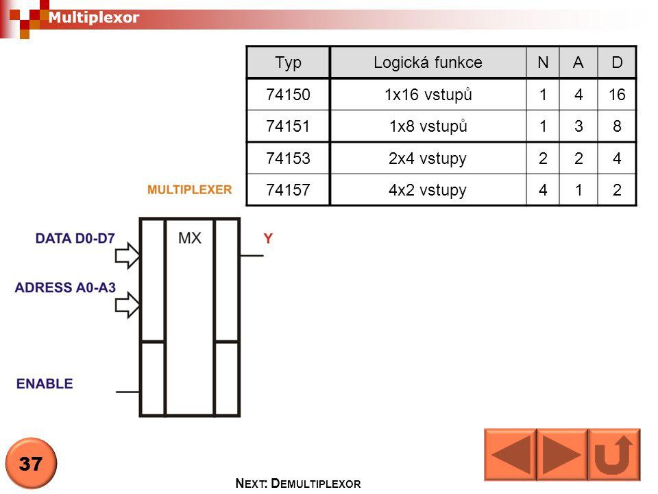Demultiplexor Demultiplexor je obvod, který v závislosti na adrese, přepojuje jeden datový vstup na více výstupů 38 N EXT : F UNKČNÍ SCHÉMA