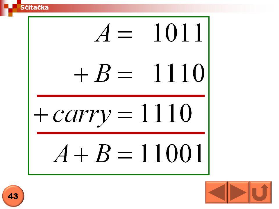 Sčítáme jednotlivé bity čísla a zároveň přičítáme přenosy z nižších řádů.