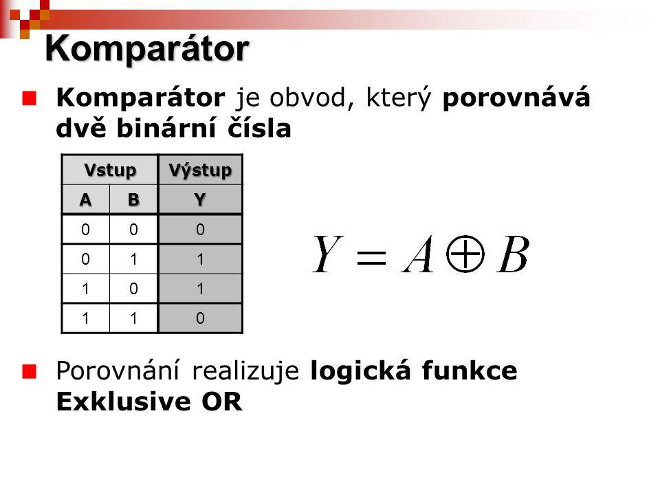 Jednotlivé bity se porovnají obvodem EXCLUSIVE OR.