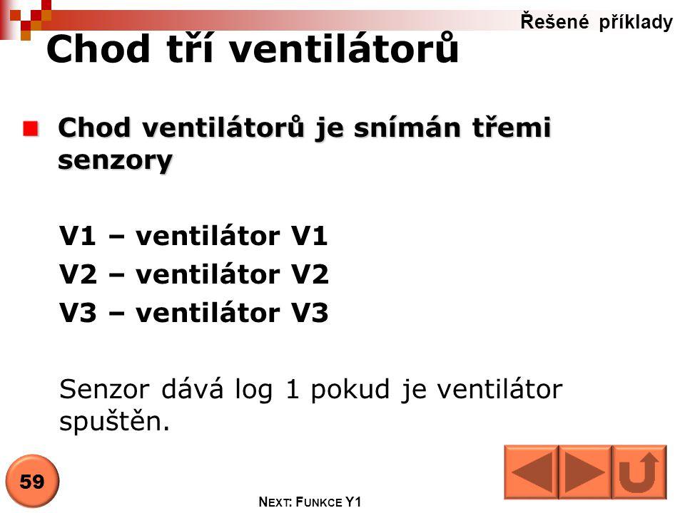 a.Y1=1 Je-li v chodu právě jeden (libovolný) ventilátor ze tří.