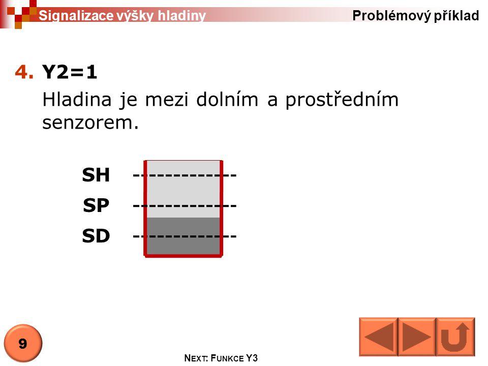5.Y3=1 Hladina je mezi prostředním a horním senzorem.