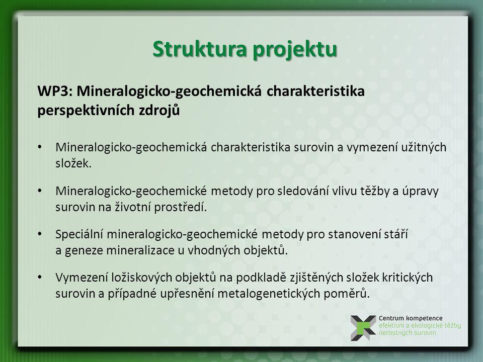 WP3: Mineralogicko-geochemická charakteristika perspektivních zdrojů Mineralogicko-geochemická charakteristika surovin a vymezení užitných složek.