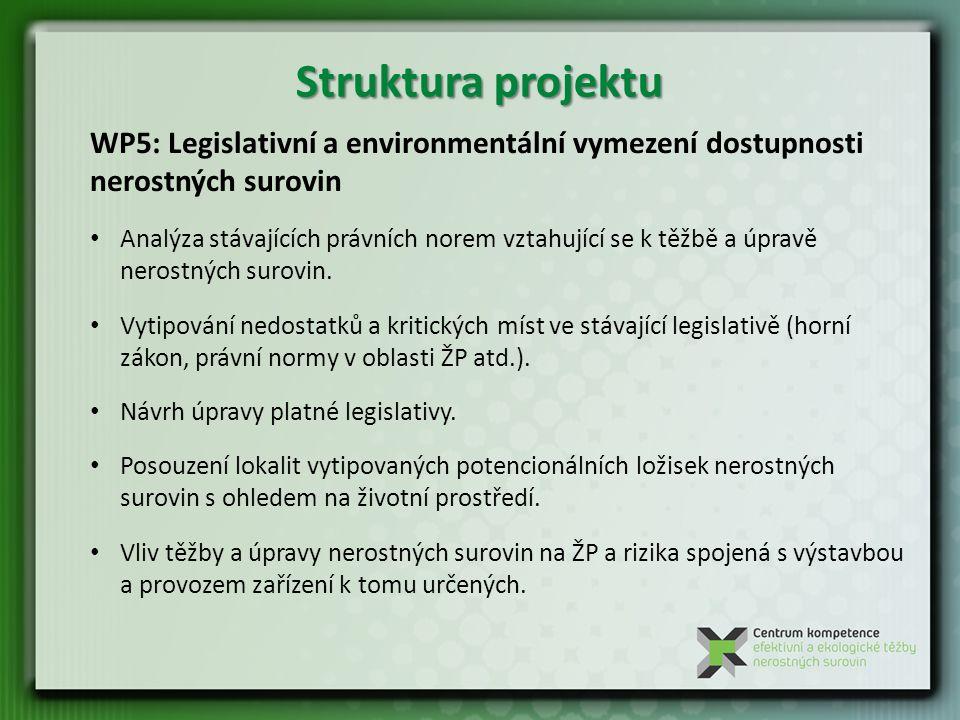 WP5: Legislativní a environmentální vymezení dostupnosti nerostných surovin Analýza stávajících právních norem vztahující se k těžbě a úpravě nerostných surovin.