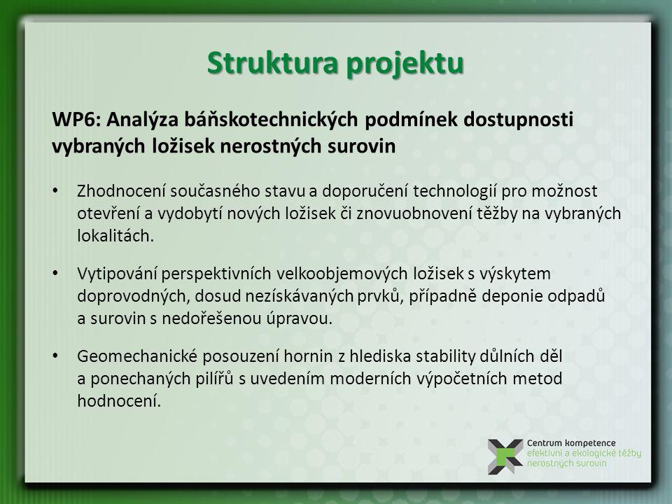 WP6: Analýza báňskotechnických podmínek dostupnosti vybraných ložisek nerostných surovin Zhodnocení současného stavu a doporučení technologií pro možnost otevření a vydobytí nových ložisek či znovuobnovení těžby na vybraných lokalitách.