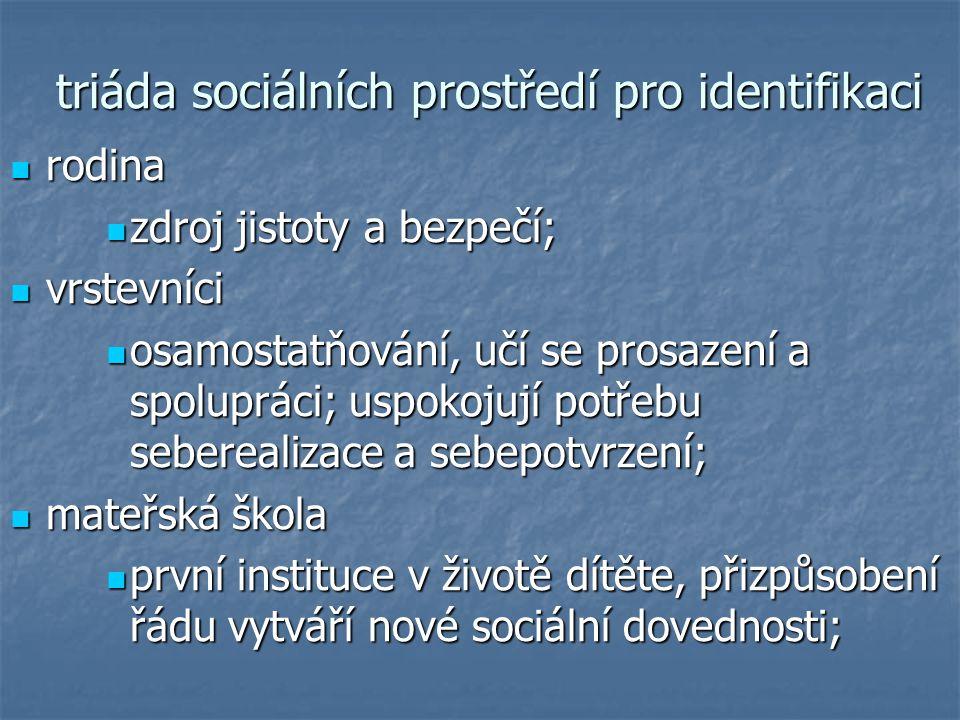 triáda sociálních prostředí pro identifikaci rodina rodina zdroj jistoty a bezpečí; zdroj jistoty a bezpečí; vrstevníci vrstevníci osamostatňování, uč