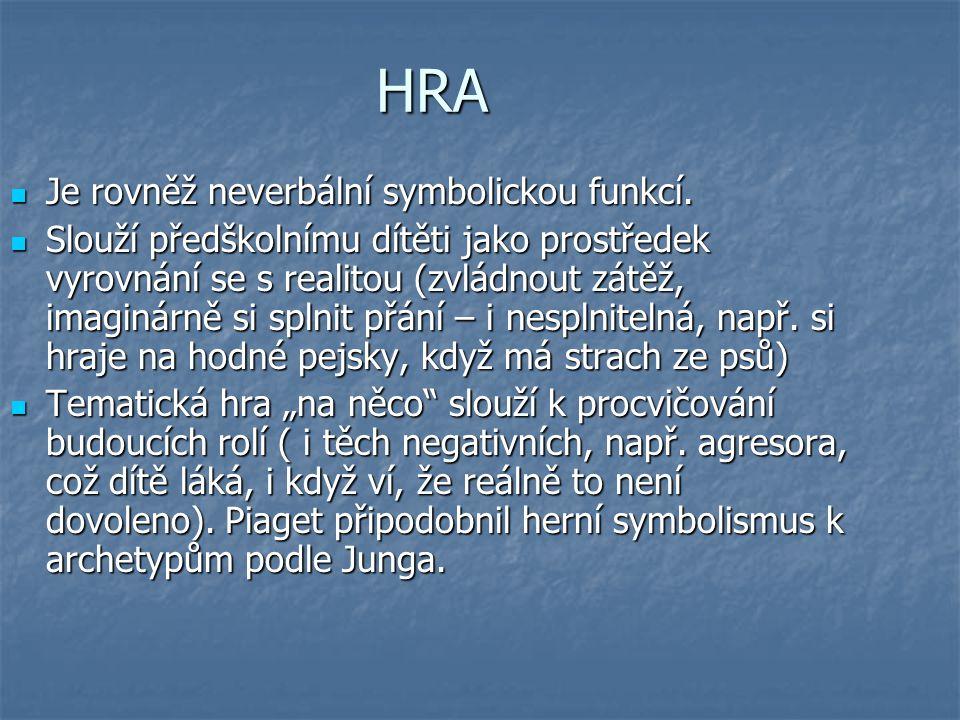 HRA Je rovněž neverbální symbolickou funkcí. Je rovněž neverbální symbolickou funkcí. Slouží předškolnímu dítěti jako prostředek vyrovnání se s realit