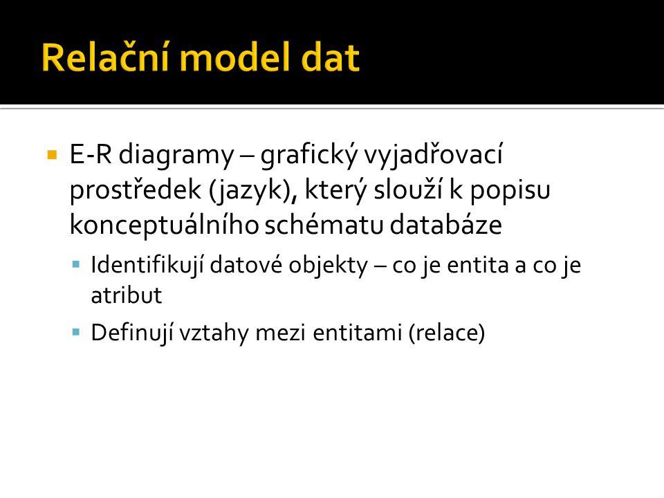  E-R diagramy – grafický vyjadřovací prostředek (jazyk), který slouží k popisu konceptuálního schématu databáze  Identifikují datové objekty – co je