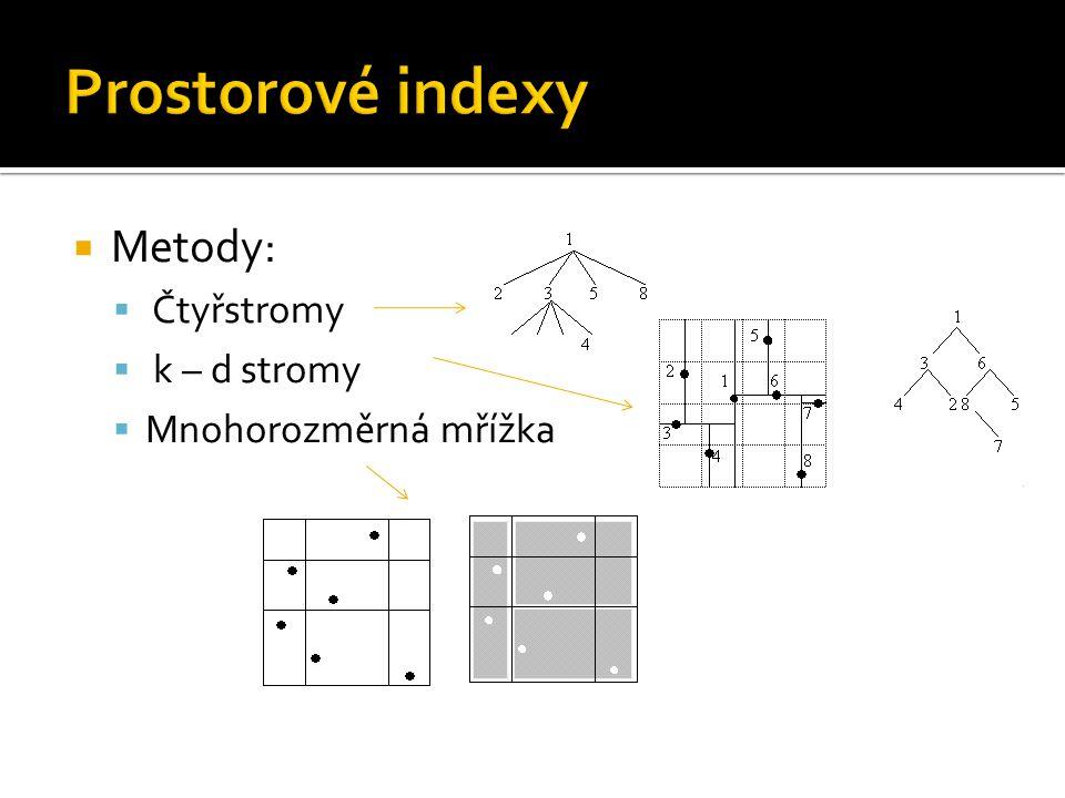  Metody:  Čtyřstromy  k – d stromy  Mnohorozměrná mřížka