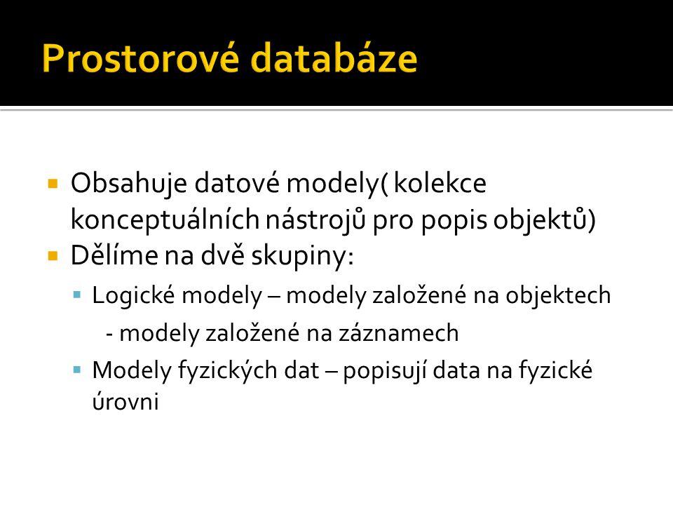  Logické modely:  Relační model dat – data jsou reprezentované tabulkami  Síťový model – vztahy mezi nimi jsou reprezentovány vazbami – vztah mnohý s mnoha