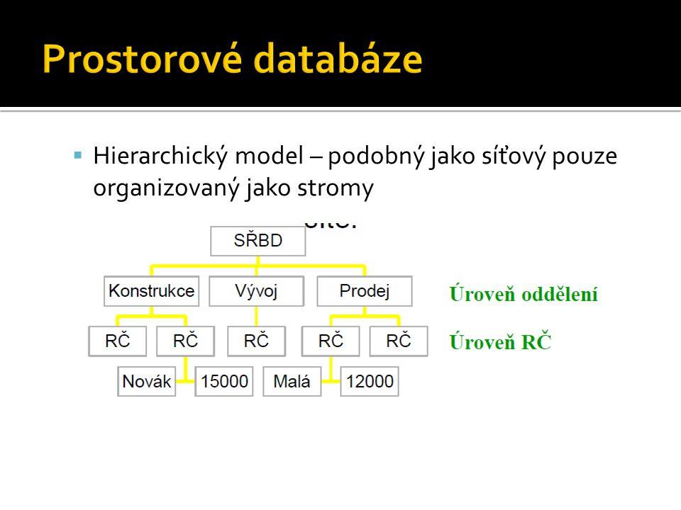  Hierarchický model – podobný jako síťový pouze organizovaný jako stromy