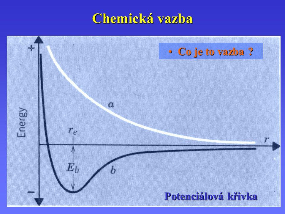 Chemická vazba Potenciálová křivka Co je to vazba ? Co je to vazba ?