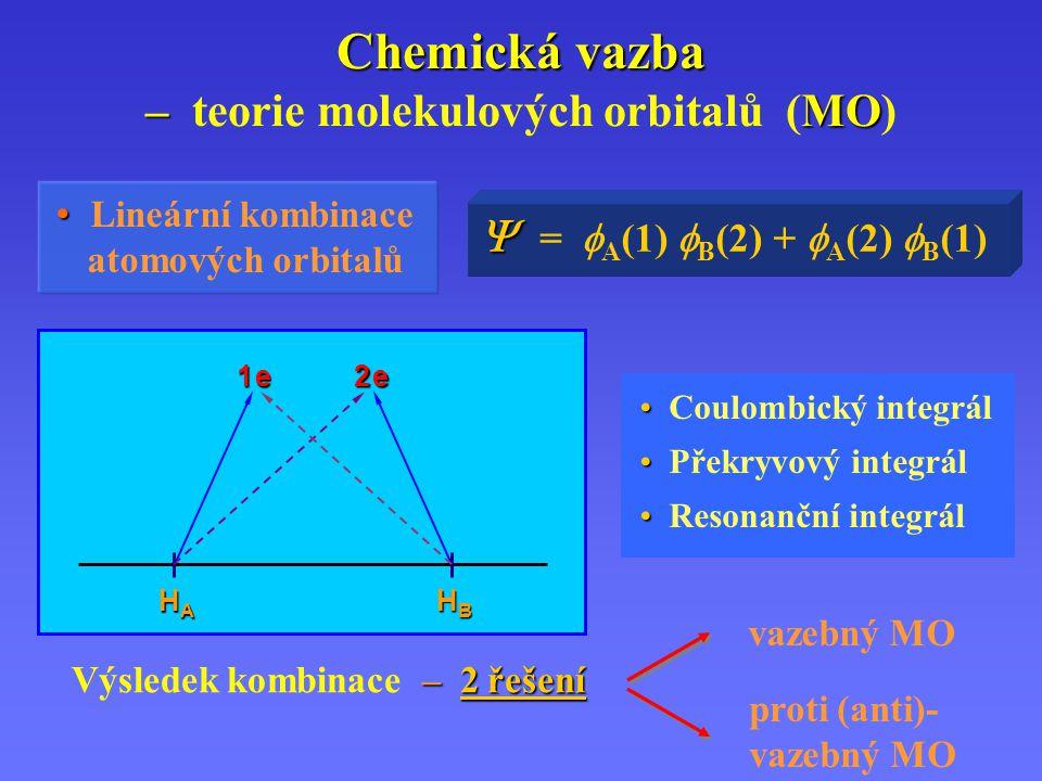 HAHAHAHA HBHBHBHB 1 e1 e1 e1 e 2 e2 e2 e2 e Chemická vazba –MO Chemická vazba – teorie molekulových orbitalů (MO) Lineární kombinace atomových orbitalů  =  A (1)  B (2) +  A (2)  B (1) Coulombický integrál Překryvový integrál Resonanční integrál Výsledek kombinace –2 řešení vazebný MO proti (anti)- vazebný MO