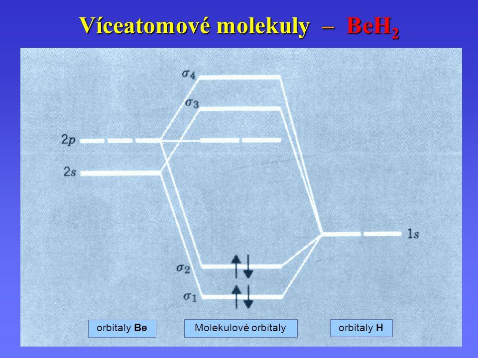 Víceatomové molekuly – BeH 2 orbitaly Be Molekulové orbitaly orbitaly H