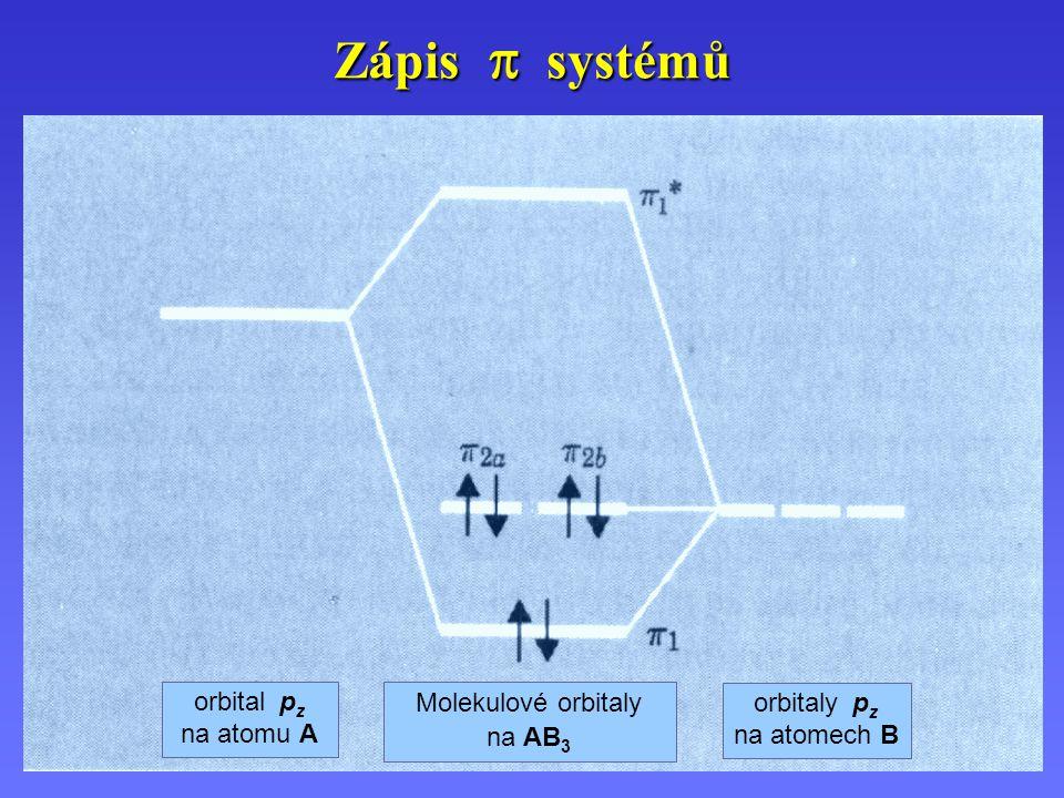 Zápis  systémů orbital p z na atomu A Molekulové orbitaly na AB 3 orbitaly p z na atomech B