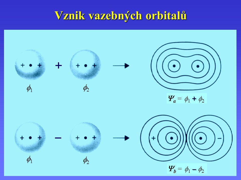 11 22 11 22 Vznik vazebných orbitalů  a =  1 + ++ +  2  b =  1 – –– –  2