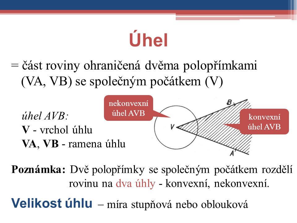 = část roviny ohraničená dvěma polopřímkami (VA, VB) se společným počátkem (V) úhel AVB: V - vrchol úhlu VA, VB - ramena úhlu konvexní úhel AVB nekonv