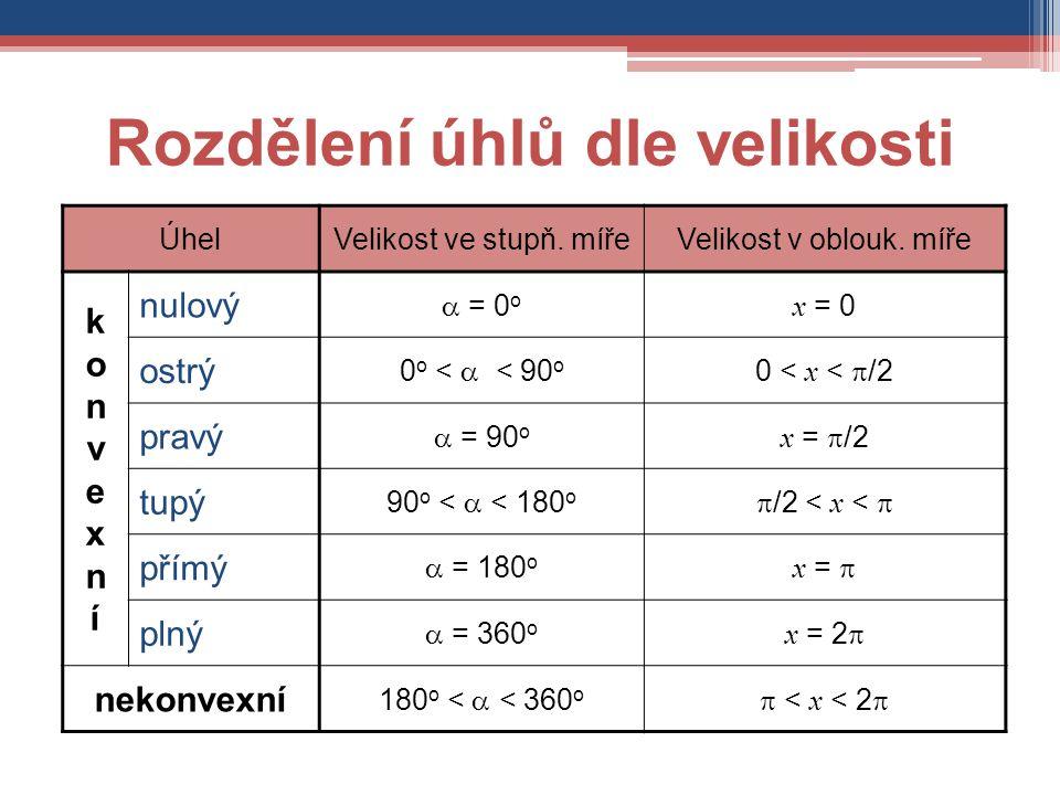 Rozdělení úhlů dle velikosti ÚhelVelikost ve stupň. mířeVelikost v oblouk. míře konvexníkonvexní nulový  = 0 o x = 0 ostrý 0 o <  < 90 o 0 < x <  /