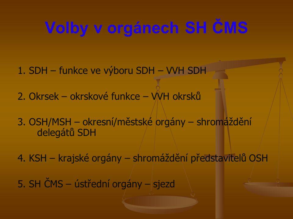 Volby v orgánech SH ČMS 1. SDH – funkce ve výboru SDH – VVH SDH 2. Okrsek – okrskové funkce – VVH okrsků 3. OSH/MSH – okresní/městské orgány – shromáž