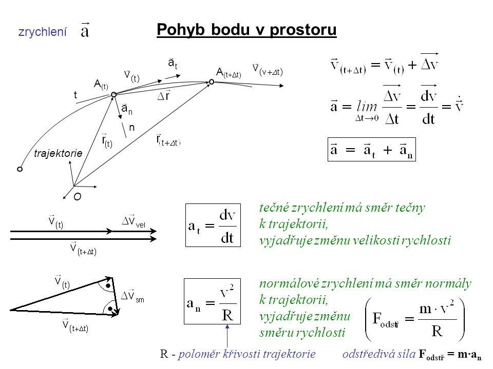 Dynamika I, 3. přednáška zrychlení Pohyb bodu v prostoru odstředivá síla F odstř = m·a n A (t) trajektorie O A (t+Δt) t n tečné zrychlení má směr tečn