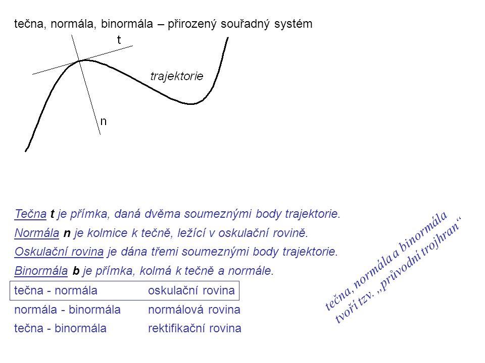Dynamika I, 3. přednáška tečna, normála, binormála – přirozený souřadný systém tečna - normálaoskulační rovina normála - binormálanormálová rovina teč