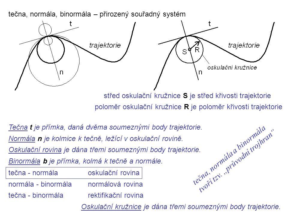 Dynamika I, 3. přednáška tečna, normála, binormála – přirozený souřadný systém střed oskulační kružnice S je střed křivosti trajektorie poloměr oskula