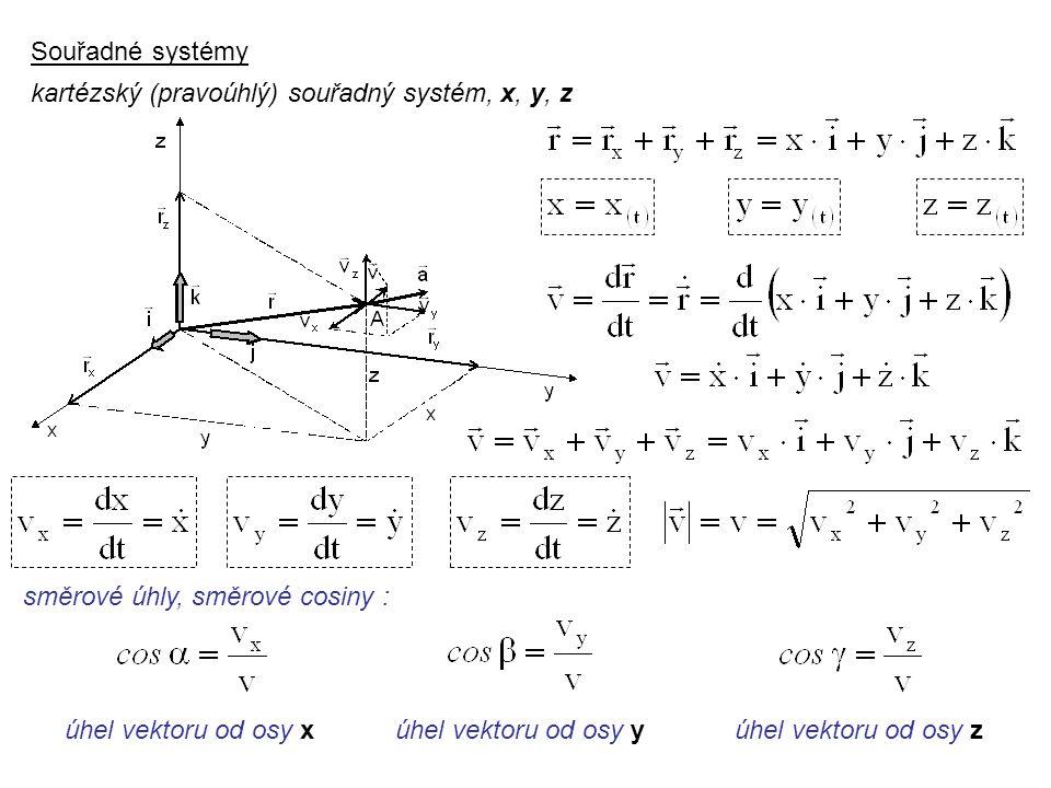 Dynamika I, 3. přednáška Souřadné systémy kartézský (pravoúhlý) souřadný systém, x, y, z směrové úhly, směrové cosiny : úhel vektoru od osy xúhel vekt