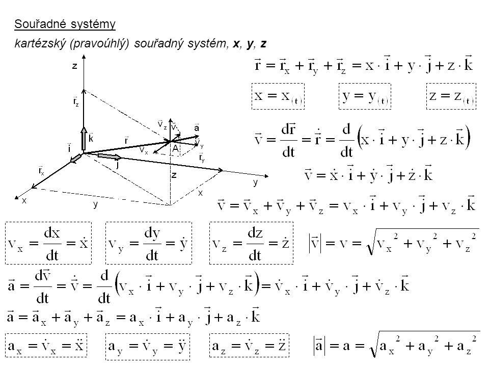 Dynamika I, 3. přednáška Souřadné systémy kartézský (pravoúhlý) souřadný systém, x, y, z