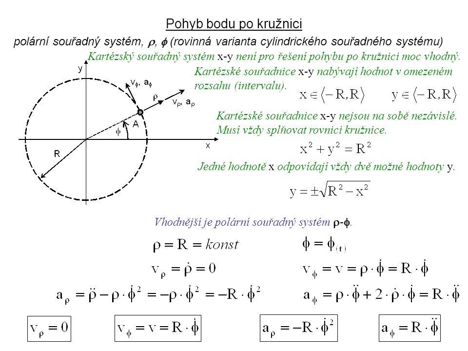 Dynamika I, 3. přednáška Pohyb bodu po kružnici polární souřadný systém, ,  (rovinná varianta cylindrického souřadného systému) Kartézský souřadný s