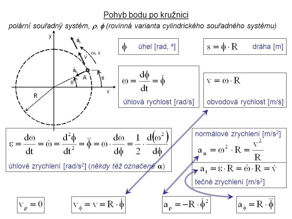 Dynamika I, 3. přednáška Pohyb bodu po kružnici polární souřadný systém, ,  (rovinná varianta cylindrického souřadného systému) úhlová rychlost [rad