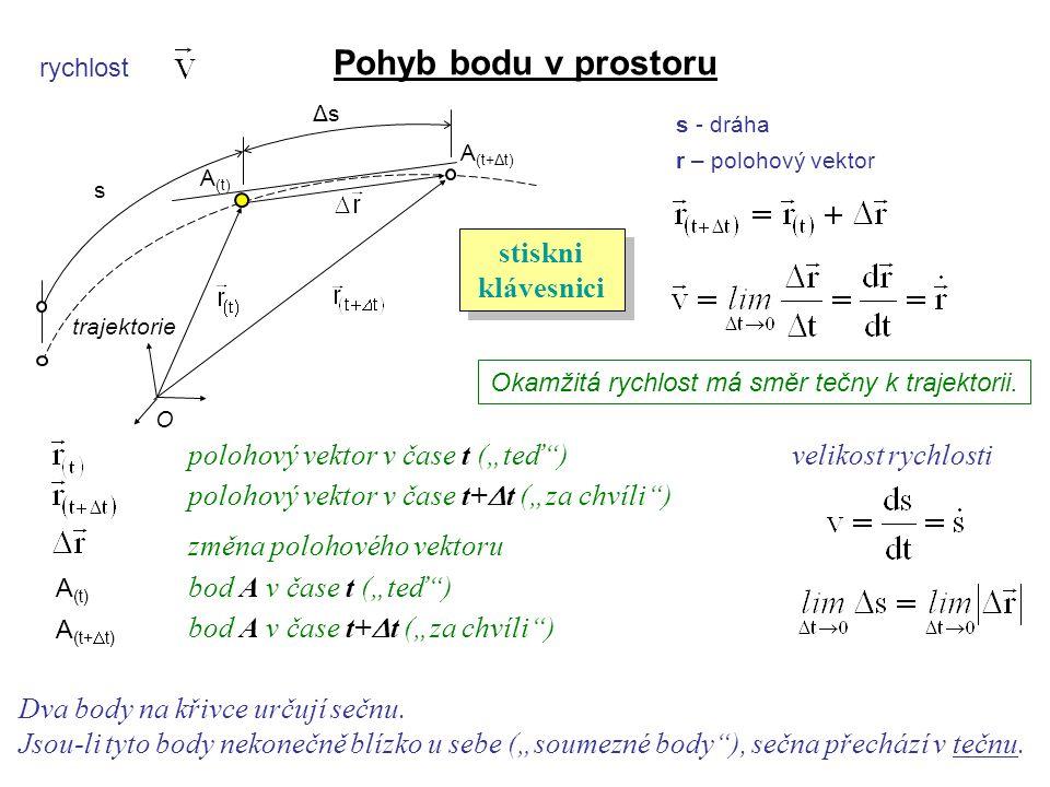 """Dynamika I, 3. přednáška s - dráha r – polohový vektor Okamžitá rychlost má směr tečny k trajektorii. rychlost polohový vektor v čase t (""""teď"""") poloho"""