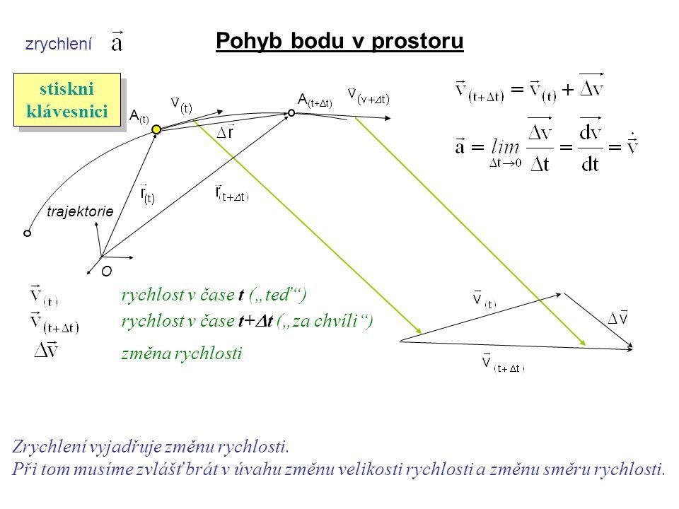 """Dynamika I, 3. přednáška zrychlení rychlost v čase t (""""teď"""") rychlost v čase t+  t (""""za chvíli"""") změna rychlosti Pohyb bodu v prostoru A (t) trajekto"""