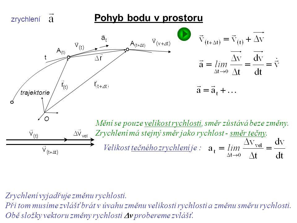 Dynamika I, 3. přednáška zrychlení Pohyb bodu v prostoru Mění se pouze velikost rychlosti, směr zůstává beze změny. Zrychlení má stejný směr jako rych