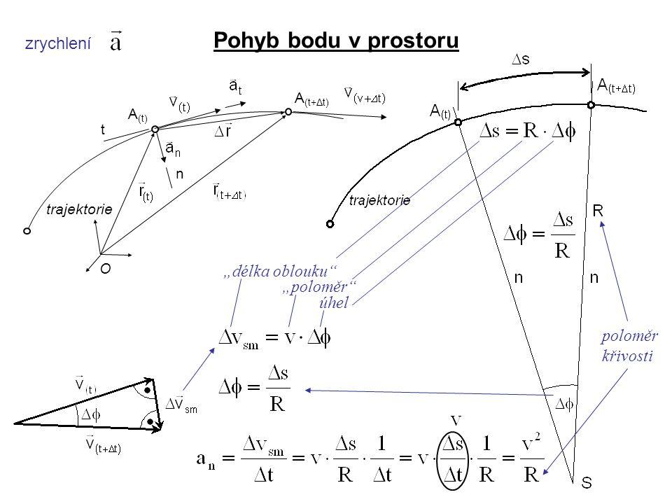 """Dynamika I, 3. přednáška zrychlení Pohyb bodu v prostoru """"délka oblouku"""" """"poloměr"""" úhel A (t) trajektorie O A (t+Δt) t n poloměr křivosti"""