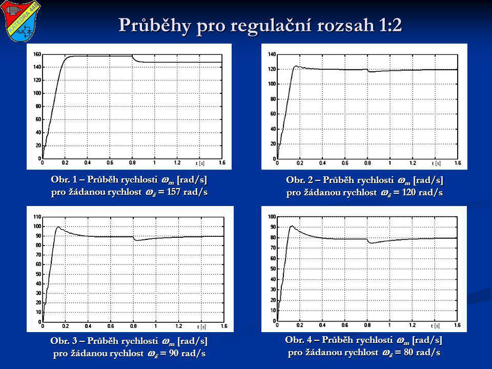 Průběhy pro regulační rozsah 1:2 Obr. 1 – Průběh rychlosti  m [rad/s] pro žádanou rychlost  ž = 157 rad/s Obr. 2 – Průběh rychlosti  m [rad/s] pro