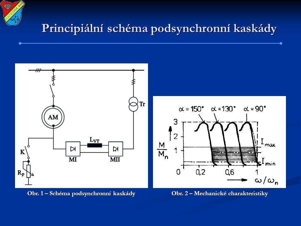 Principiální schéma podsynchronní kaskády Obr. 1 – Schéma podsynchronní kaskády Obr. 2 – Mechanické charakteristiky