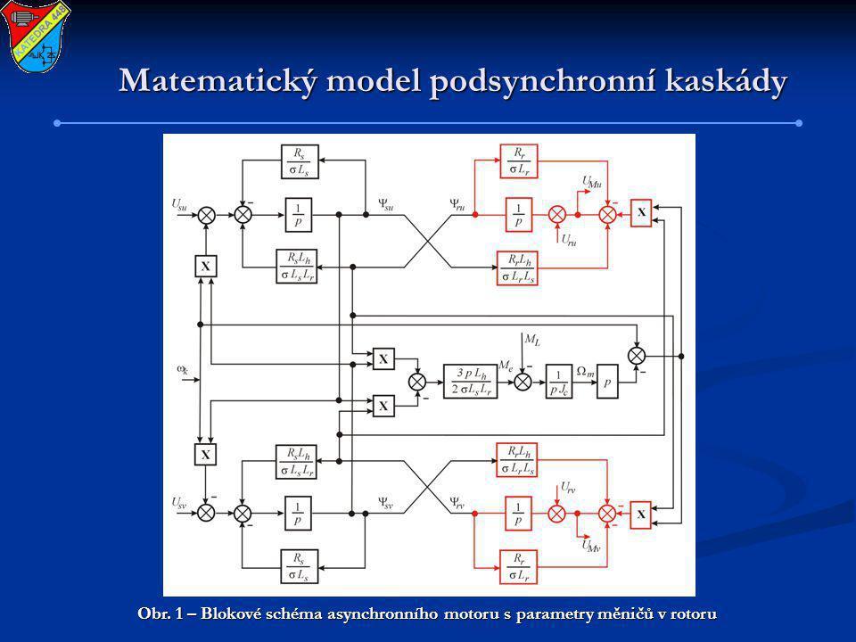 Obr. 1 – Blokové schéma asynchronního motoru s parametry měničů v rotoru