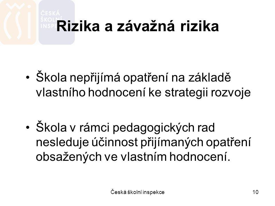 Česká školní inspekce10 Rizika a závažná rizika Škola nepřijímá opatření na základě vlastního hodnocení ke strategii rozvoje Škola v rámci pedagogický