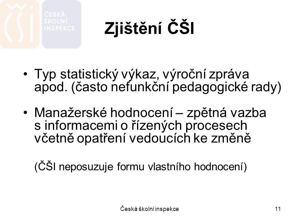 Česká školní inspekce11 Zjištění ČŠI Typ statistický výkaz, výroční zpráva apod. (často nefunkční pedagogické rady) Manažerské hodnocení – zpětná vazb