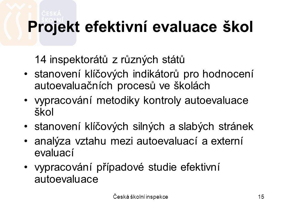 Česká školní inspekce15 Projekt efektivní evaluace škol 14 inspektorátů z různých států stanovení klíčových indikátorů pro hodnocení autoevaluačních p