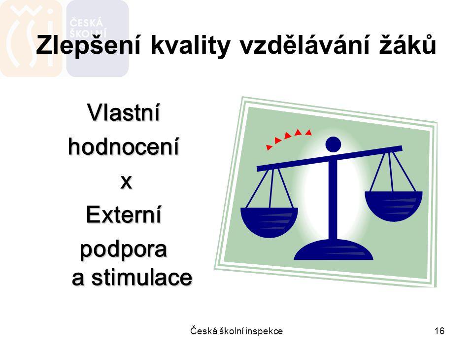 Česká školní inspekce16 Zlepšení kvality vzdělávání žáků Vlastníhodnocení x xx xExterní podpora a stimulace