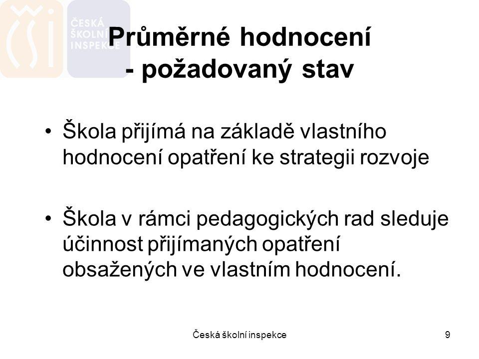 Česká školní inspekce9 Průměrné hodnocení - požadovaný stav Škola přijímá na základě vlastního hodnocení opatření ke strategii rozvoje Škola v rámci p