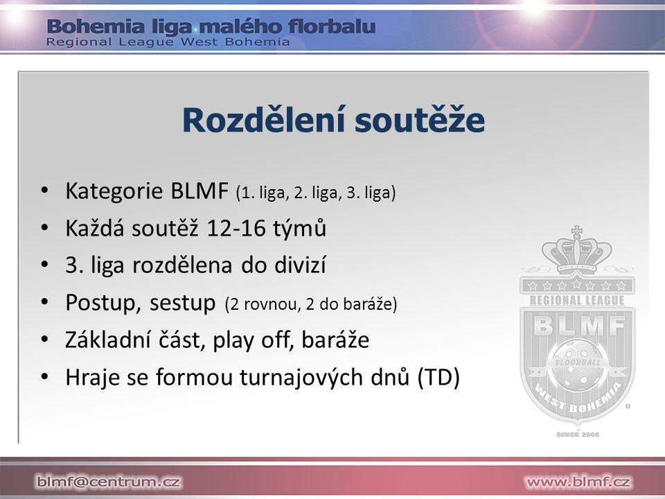 Rozdělení soutěže Kategorie BLMF (1. liga, 2. liga, 3.