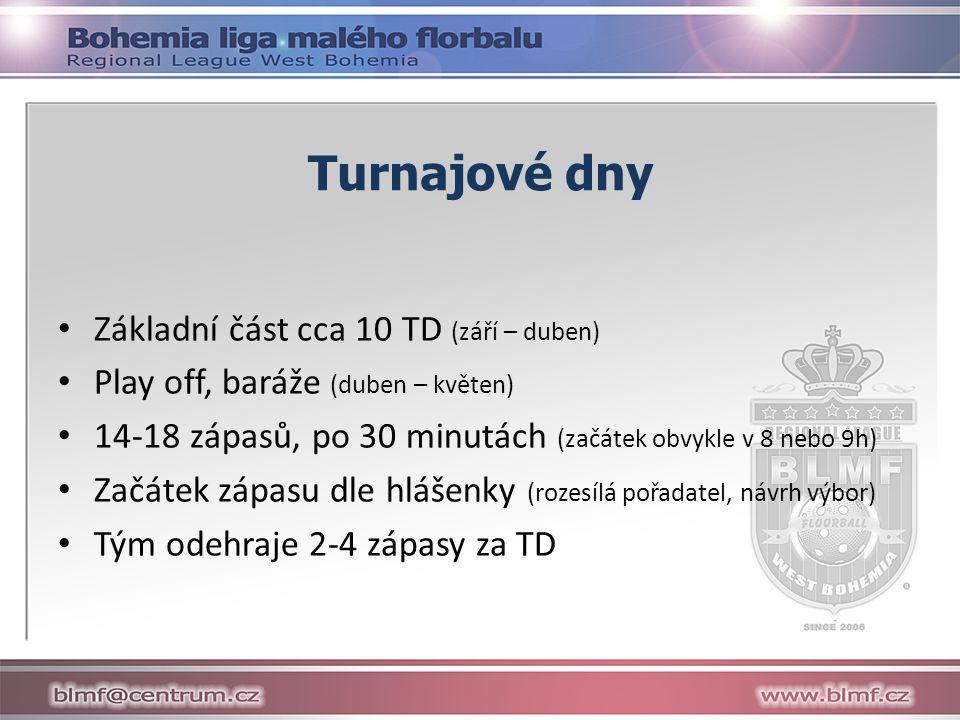 Turnajové dny Základní část cca 10 TD (září – duben) Play off, baráže (duben – květen) 14-18 zápasů, po 30 minutách (začátek obvykle v 8 nebo 9h) Začátek zápasu dle hlášenky (rozesílá pořadatel, návrh výbor) Tým odehraje 2-4 zápasy za TD