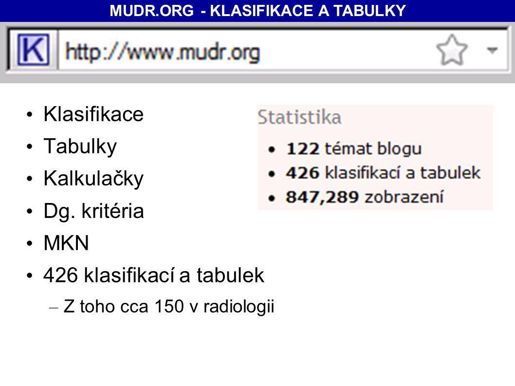 MUDR.ORG - KLASIFIKACE A TABULKY Klasifikace Tabulky Kalkulačky Dg. kritéria MKN 426 klasifikací a tabulek – Z toho cca 150 v radiologii