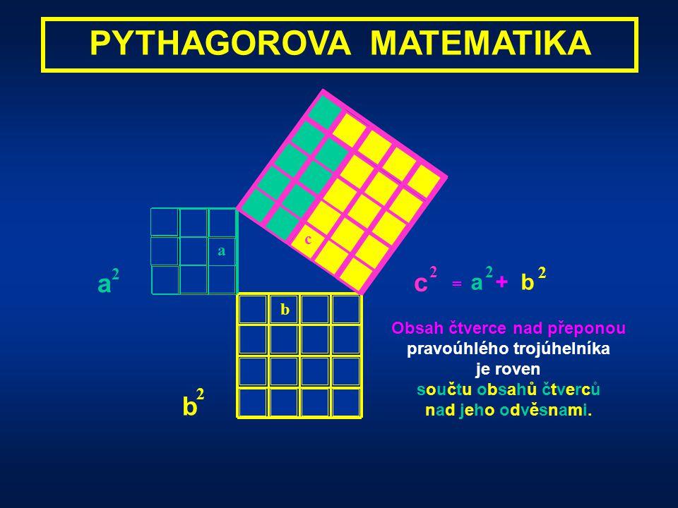 PYTHAGOROVY VÝROKY Dochovalo se nám mnoho přísloví a pouček, které jsou připisovány Pythagorovi. Některé jsou dobře srozumitelné i s odstupem času, ji